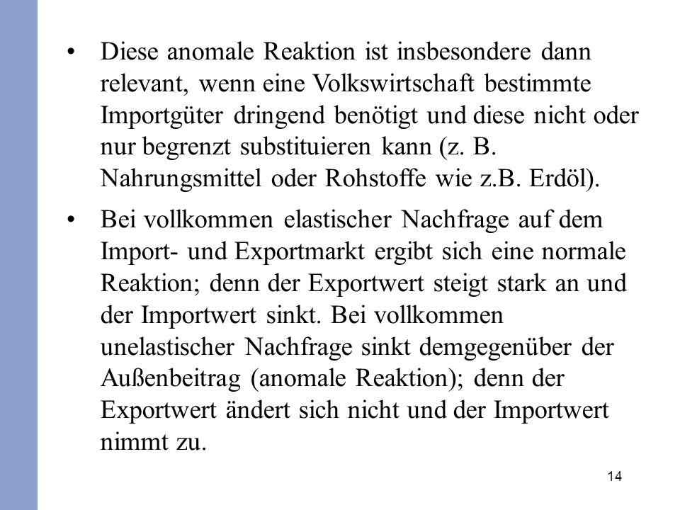 14 Diese anomale Reaktion ist insbesondere dann relevant, wenn eine Volkswirtschaft bestimmte Importgüter dringend benötigt und diese nicht oder nur b