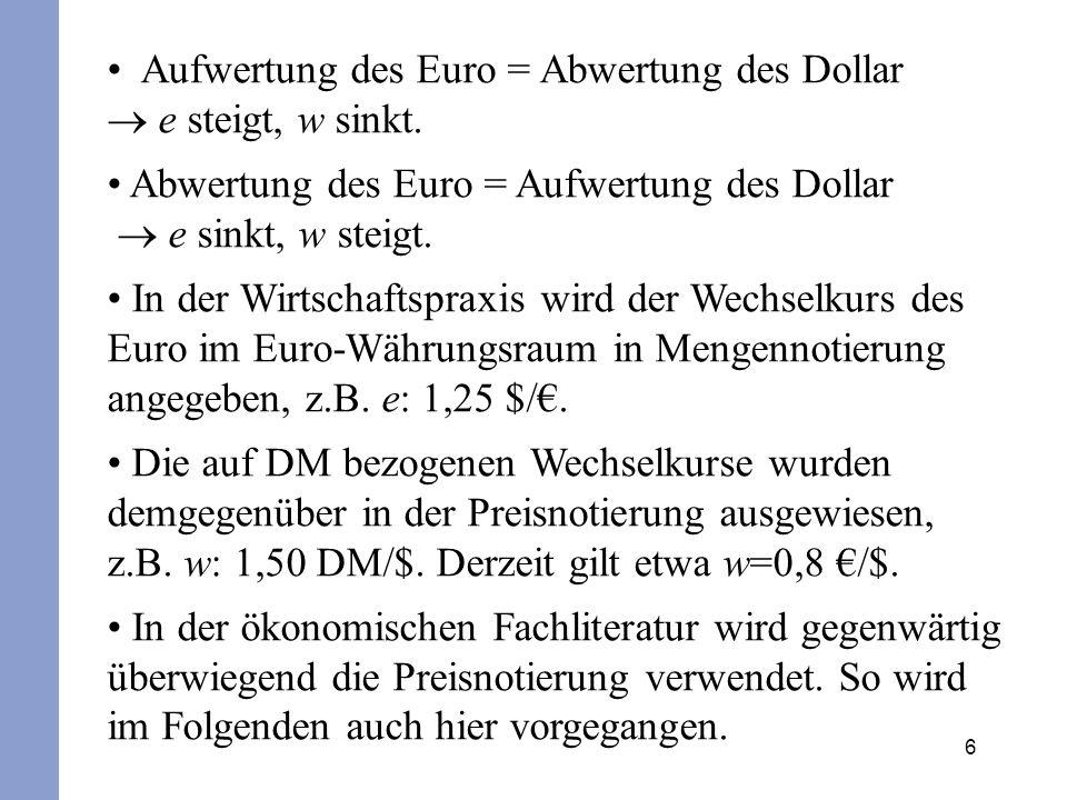 6 Aufwertung des Euro = Abwertung des Dollar e steigt, w sinkt. Abwertung des Euro = Aufwertung des Dollar e sinkt, w steigt. In der Wirtschaftspraxis