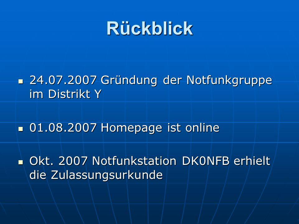 Rückblick 18.01.2008 Online-Logbuch von DK0NFB ist online 18.01.2008 Online-Logbuch von DK0NFB ist online 01.05.2008 Notfunkstation DK0NFB erhielt den Sonder-DOK: NOTY 01.05.2008 Notfunkstation DK0NFB erhielt den Sonder-DOK: NOTY 10.05.2008 1.