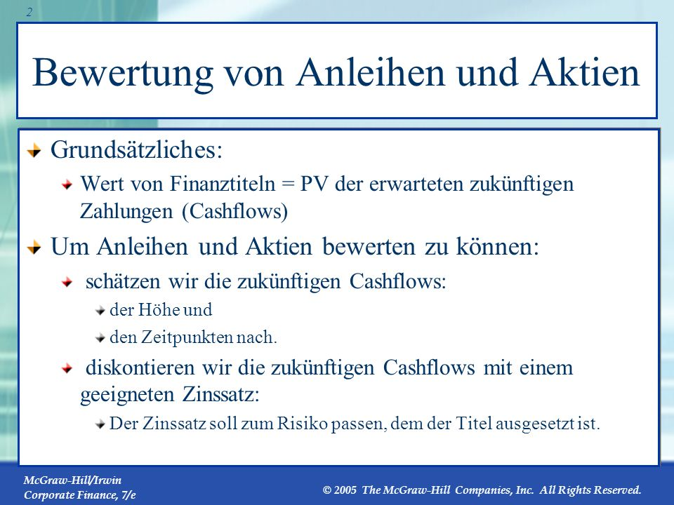 McGraw-Hill/Irwin Corporate Finance, 7/e © 2005 The McGraw-Hill Companies, Inc. All Rights Reserved. 1 Kapitelübersicht 1Definition und Beispiel einer