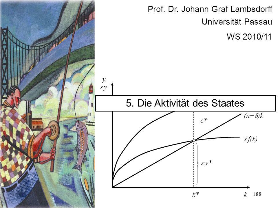 188 Prof. Dr. Johann Graf Lambsdorff Universität Passau WS 2010/11 f(k) k y, s. y s. f(k) (n+ )k s. y* c* k* y* 5. Die Aktivität des Staates