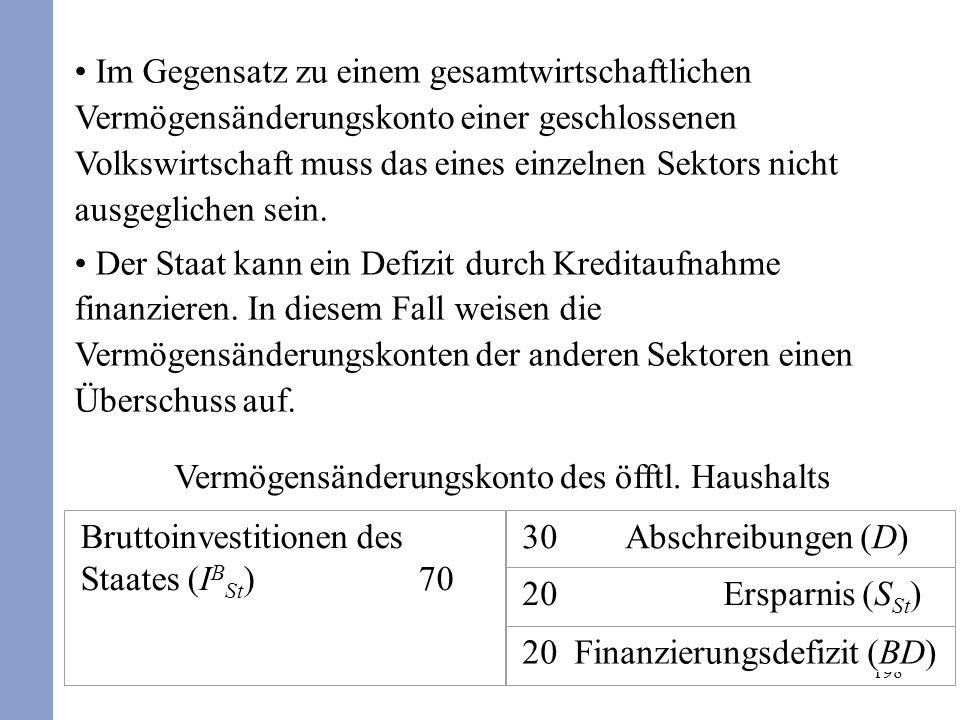 198 Im Gegensatz zu einem gesamtwirtschaftlichen Vermögensänderungskonto einer geschlossenen Volkswirtschaft muss das eines einzelnen Sektors nicht au