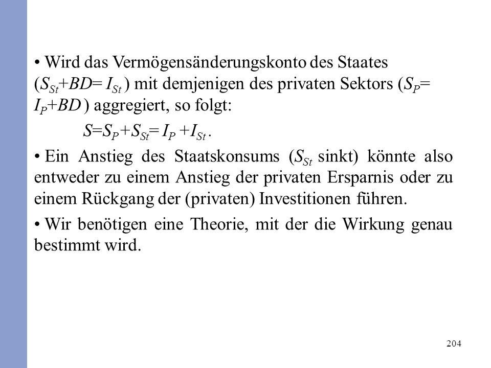 204 Wird das Vermögensänderungskonto des Staates (S St +BD= I St ) mit demjenigen des privaten Sektors (S P = I P +BD ) aggregiert, so folgt: S=S P +S