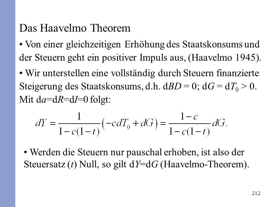 212 Das Haavelmo Theorem Von einer gleichzeitigen Erhöhung des Staatskonsums und der Steuern geht ein positiver Impuls aus, (Haavelmo 1945). Wir unter