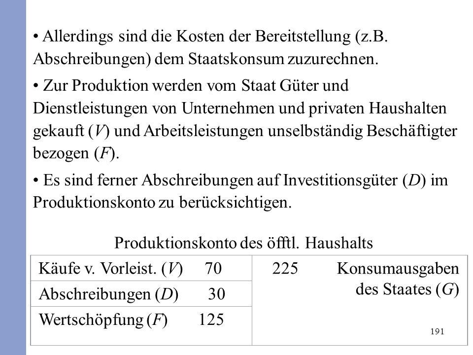191 Allerdings sind die Kosten der Bereitstellung (z.B. Abschreibungen) dem Staatskonsum zuzurechnen. Zur Produktion werden vom Staat Güter und Dienst
