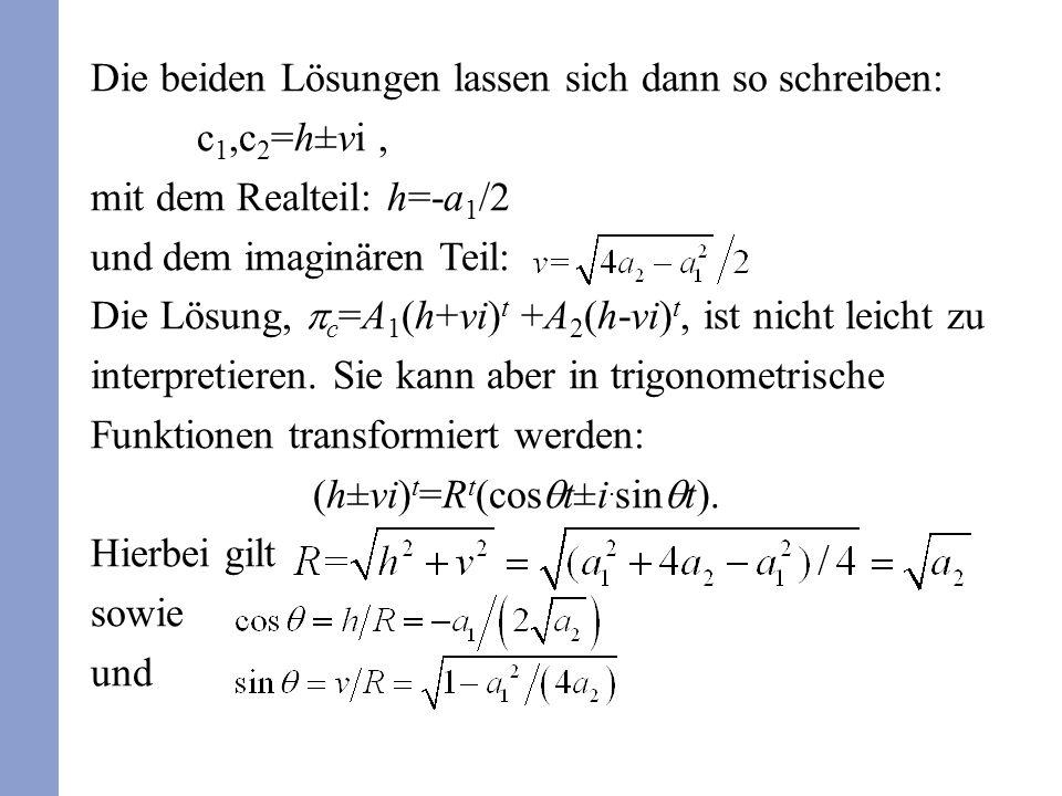 Die beiden Lösungen lassen sich dann so schreiben: c 1,c 2 =h±vi, mit dem Realteil: h=-a 1 /2 und dem imaginären Teil: Die Lösung, c =A 1 (h+vi) t +A 2 (h-vi) t, ist nicht leicht zu interpretieren.