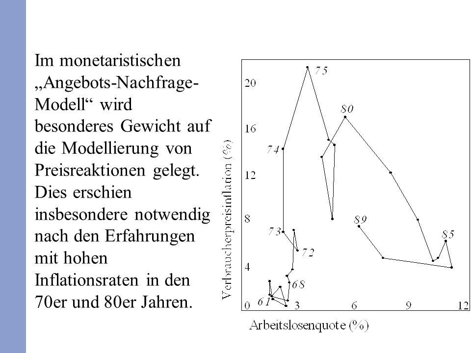Im monetaristischen Angebots-Nachfrage- Modell wird besonderes Gewicht auf die Modellierung von Preisreaktionen gelegt. Dies erschien insbesondere not