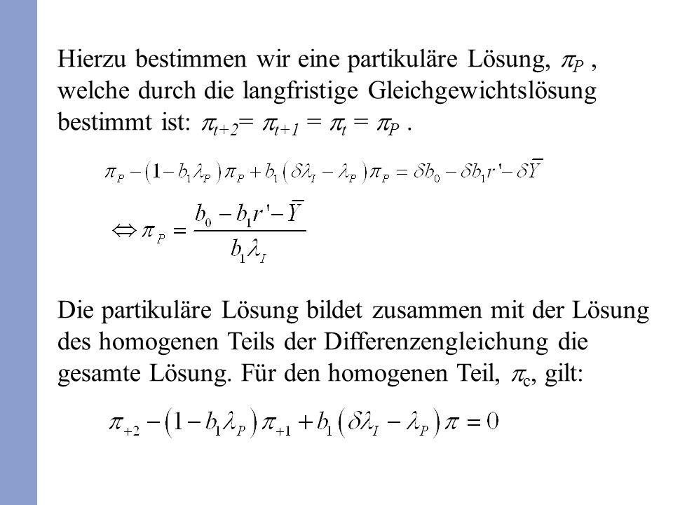 Wir vermuten, dass ein exponentieller Term der Form Ac t als Lösung für den homogenen Teil für t in Frage kommt.