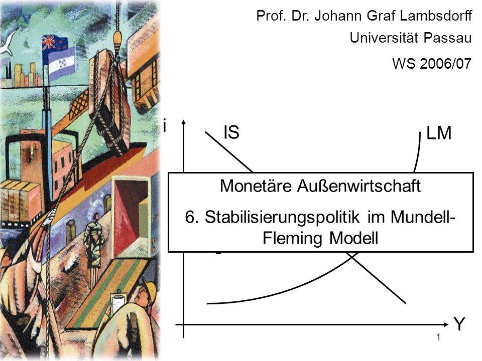 1 i Y IS LM Prof. Dr. Johann Graf Lambsdorff Universität Passau WS 2006/07 Z + - Monetäre Außenwirtschaft 6. Stabilisierungspolitik im Mundell- Flemin