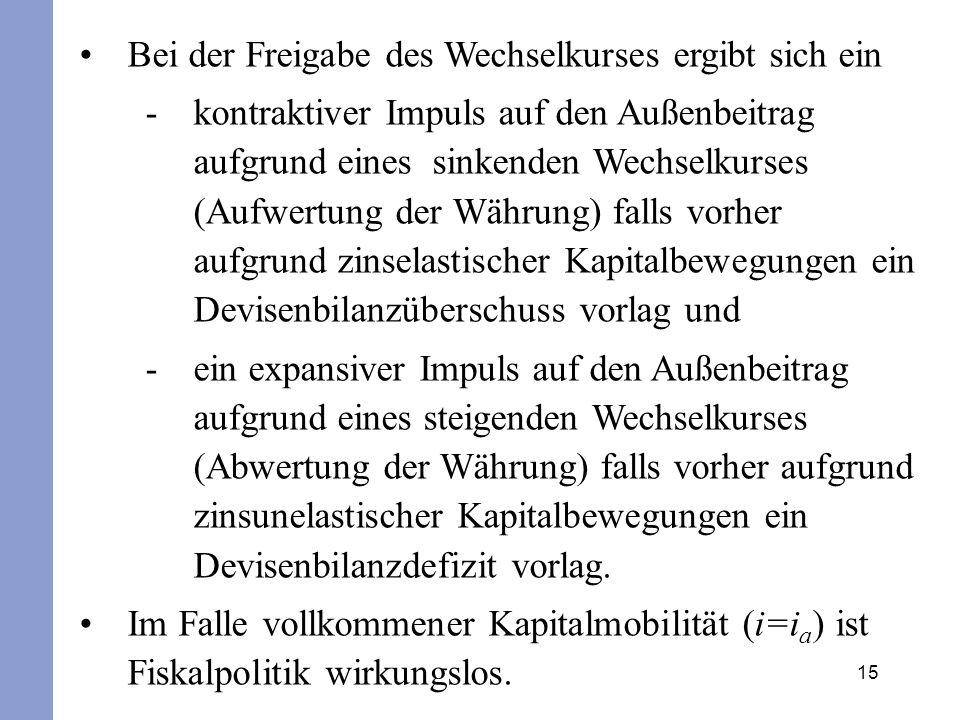 15 Bei der Freigabe des Wechselkurses ergibt sich ein -kontraktiver Impuls auf den Außenbeitrag aufgrund eines sinkenden Wechselkurses (Aufwertung der