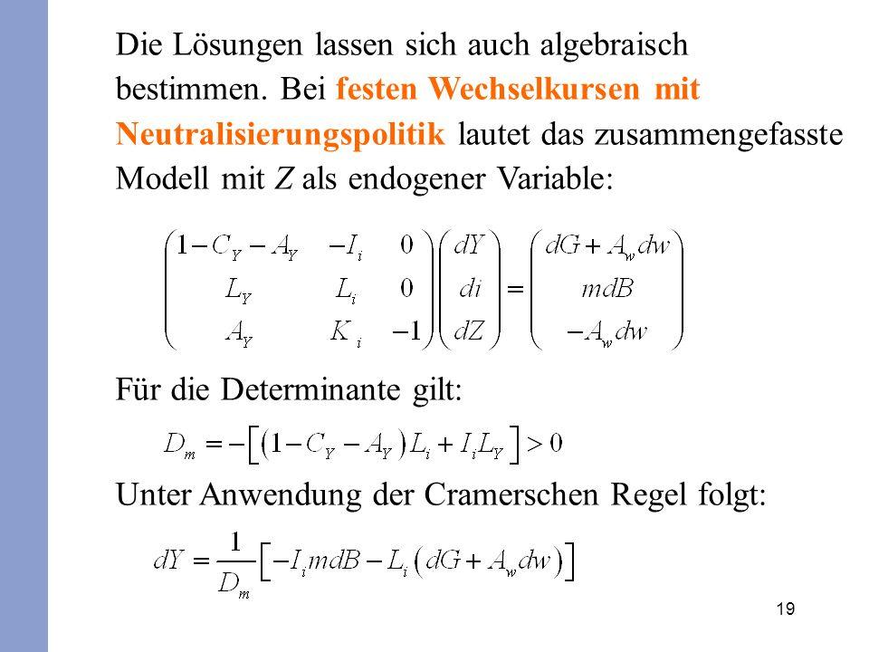 19 Die Lösungen lassen sich auch algebraisch bestimmen. Bei festen Wechselkursen mit Neutralisierungspolitik lautet das zusammengefasste Modell mit Z