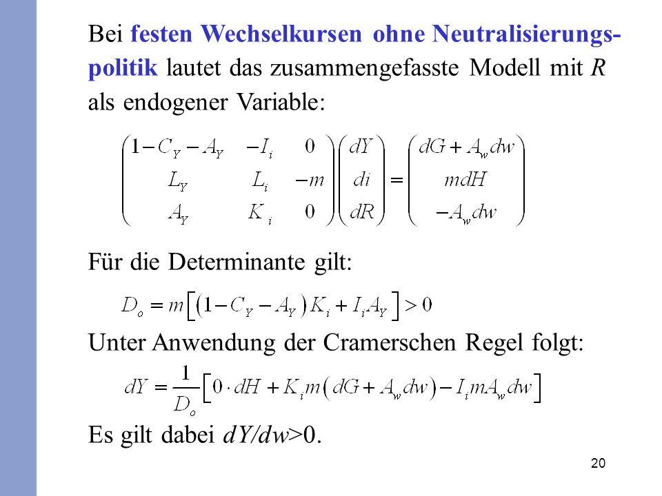 20 Bei festen Wechselkursen ohne Neutralisierungs- politik lautet das zusammengefasste Modell mit R als endogener Variable: Für die Determinante gilt: