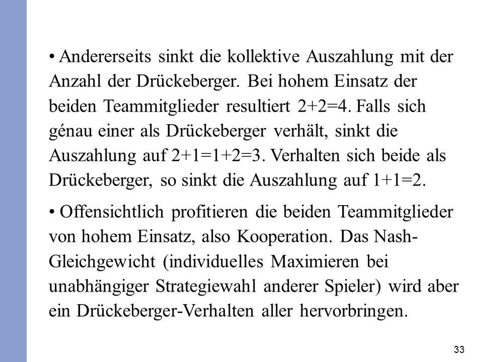 33 Andererseits sinkt die kollektive Auszahlung mit der Anzahl der Drückeberger. Bei hohem Einsatz der beiden Teammitglieder resultiert 2+2=4. Falls s