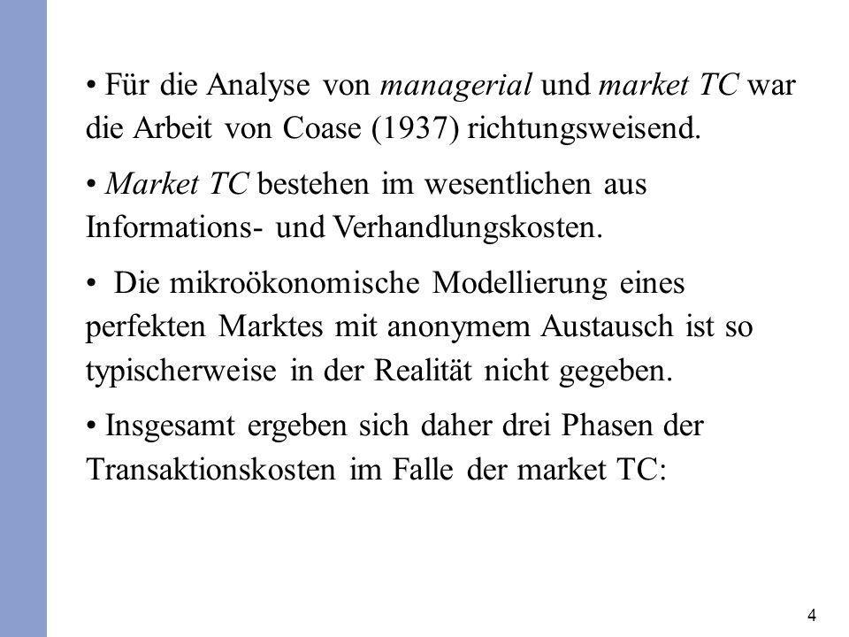 4 Für die Analyse von managerial und market TC war die Arbeit von Coase (1937) richtungsweisend. Market TC bestehen im wesentlichen aus Informations-
