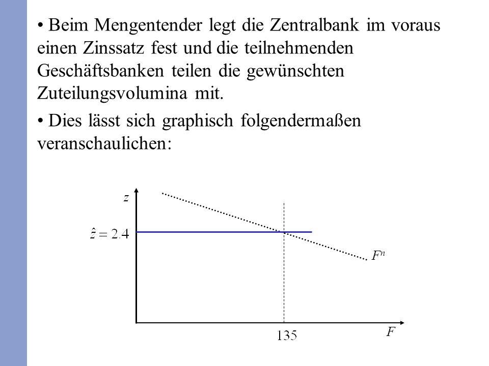 Die Zuteilungsquote beträgt im angegebenen Beispiel 115/135.