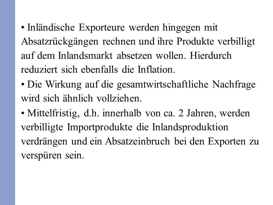 Inländische Exporteure werden hingegen mit Absatzrückgängen rechnen und ihre Produkte verbilligt auf dem Inlandsmarkt absetzen wollen.