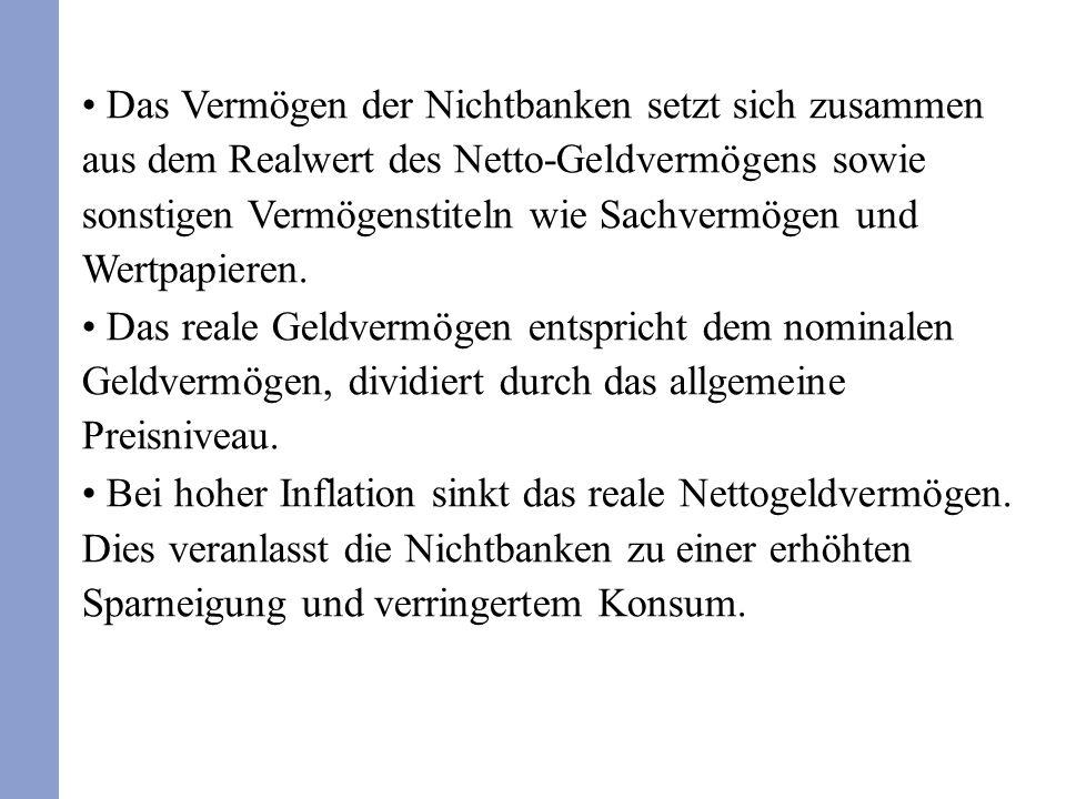 Das Vermögen der Nichtbanken setzt sich zusammen aus dem Realwert des Netto-Geldvermögens sowie sonstigen Vermögenstiteln wie Sachvermögen und Wertpapieren.