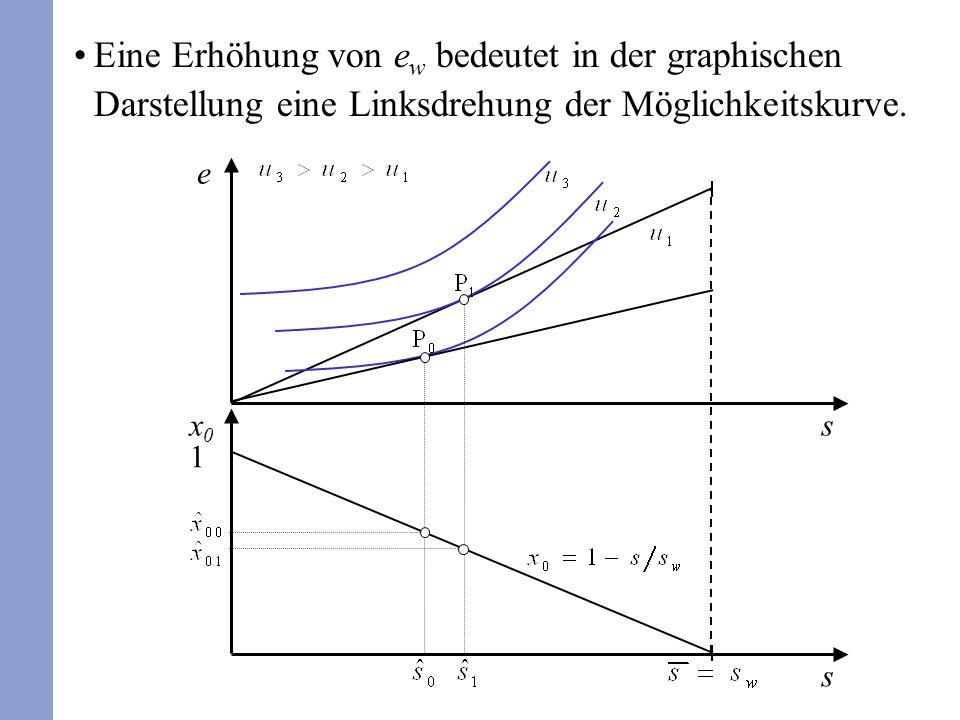 Eine Erhöhung von e w bedeutet in der graphischen Darstellung eine Linksdrehung der Möglichkeitskurve. x0x0 s e s 1