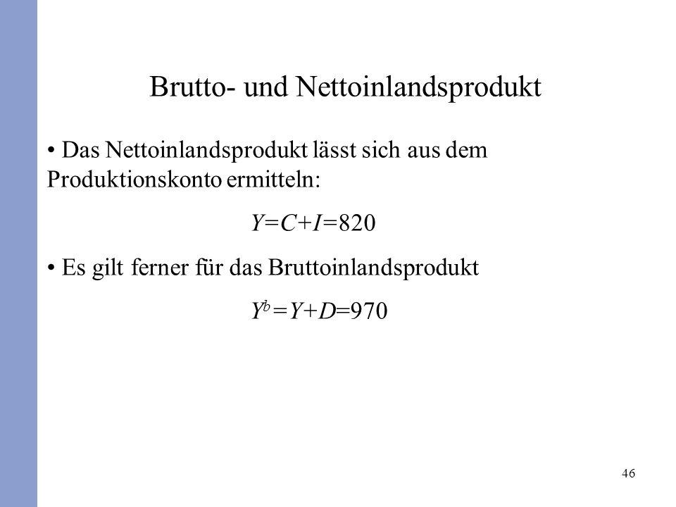 46 Das Nettoinlandsprodukt lässt sich aus dem Produktionskonto ermitteln: Y=C+I=820 Es gilt ferner für das Bruttoinlandsprodukt Y b =Y+D=970 Brutto- u