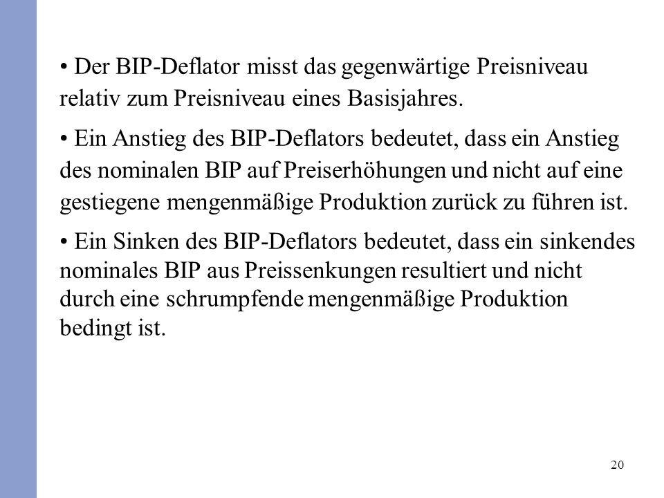 21 Bruttoinlandsprodukt, Deutschland, real in Preisen von 2000 und nominal Mrd.