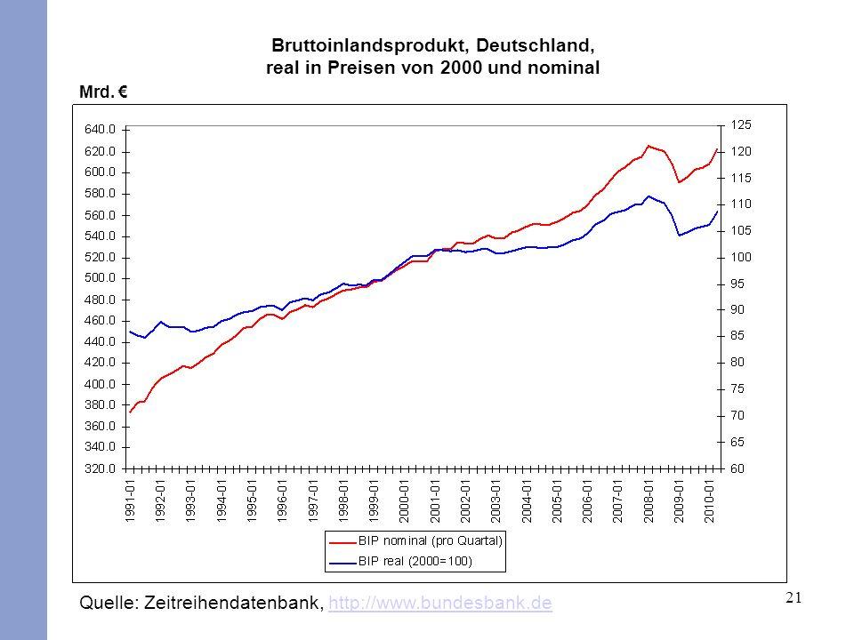 21 Bruttoinlandsprodukt, Deutschland, real in Preisen von 2000 und nominal Mrd. Quelle: Zeitreihendatenbank, http://www.bundesbank.dehttp://www.bundes