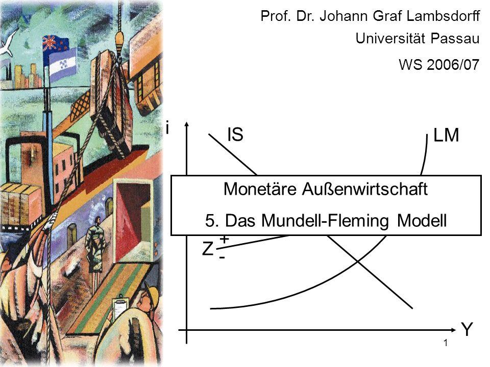 1 i Y IS LM Prof. Dr. Johann Graf Lambsdorff Universität Passau WS 2006/07 Z + - Monetäre Außenwirtschaft 5. Das Mundell-Fleming Modell