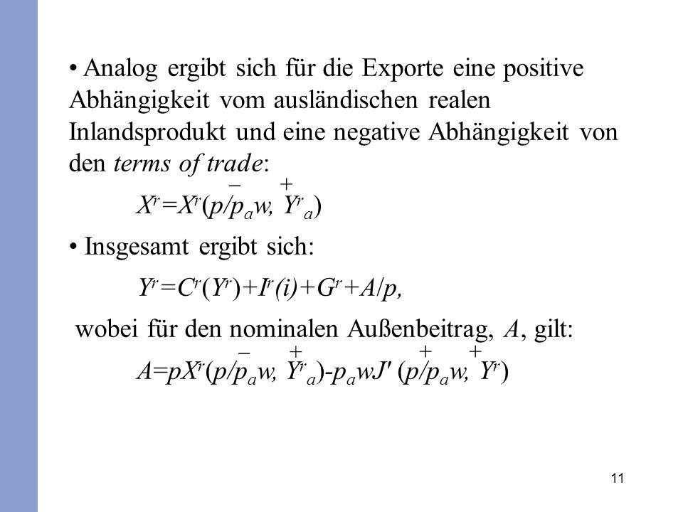 11 Analog ergibt sich für die Exporte eine positive Abhängigkeit vom ausländischen realen Inlandsprodukt und eine negative Abhängigkeit von den terms