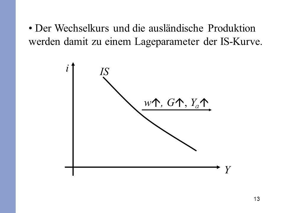 13 Der Wechselkurs und die ausländische Produktion werden damit zu einem Lageparameter der IS-Kurve. IS i Y w, G, Y a