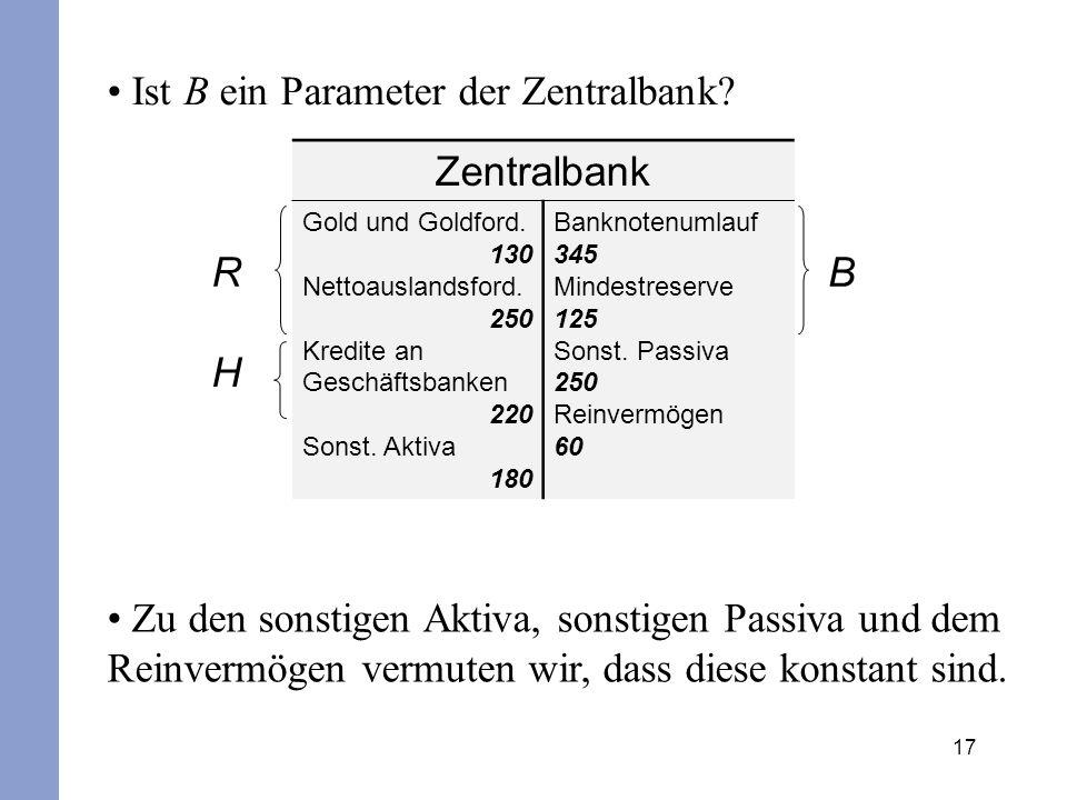 17 Ist B ein Parameter der Zentralbank? Zentralbank Gold und Goldford. 130 Nettoauslandsford. 250 Kredite an Geschäftsbanken 220 Sonst. Aktiva 180 Ban