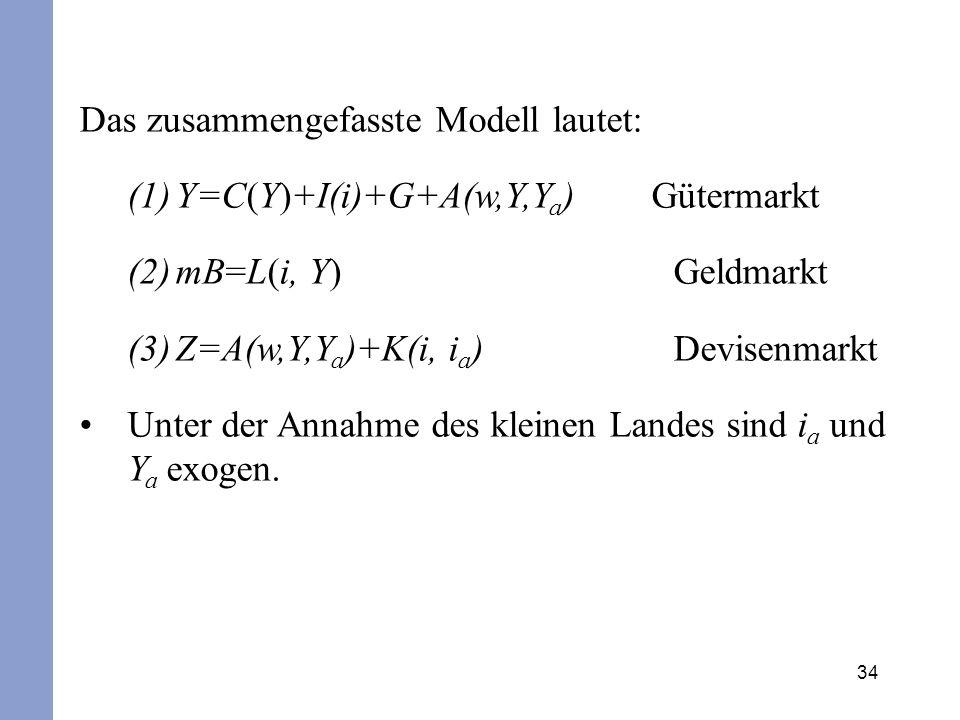 34 Das zusammengefasste Modell lautet: (1)Y=C(Y)+I(i)+G+A(w,Y,Y a )Gütermarkt (2)mB=L(i, Y)Geldmarkt (3)Z=A(w,Y,Y a )+K(i, i a )Devisenmarkt Unter der