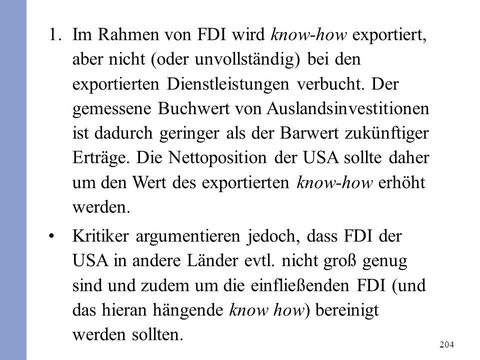 204 1.Im Rahmen von FDI wird know-how exportiert, aber nicht (oder unvollständig) bei den exportierten Dienstleistungen verbucht. Der gemessene Buchwe