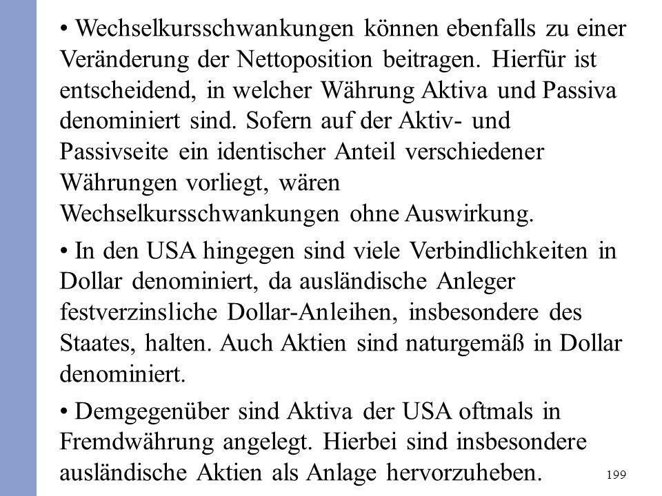 199 Wechselkursschwankungen können ebenfalls zu einer Veränderung der Nettoposition beitragen. Hierfür ist entscheidend, in welcher Währung Aktiva und