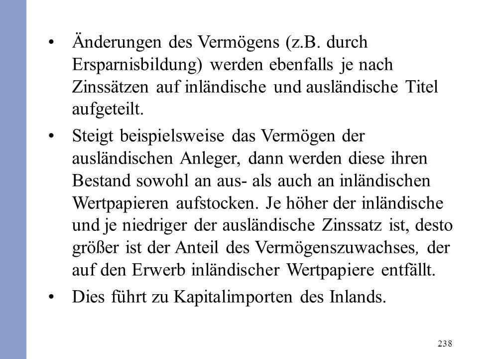 238 Änderungen des Vermögens (z.B.