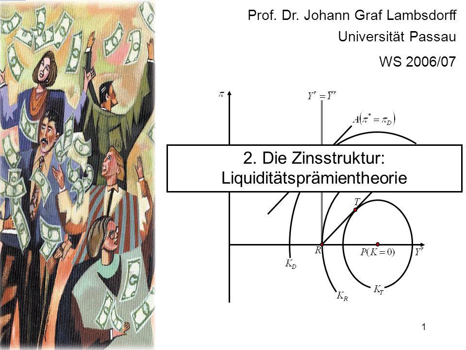 12 Bei konstanten Zinserwartungen ergibt sich aufgrund der steigenden Liquiditätsprämie folgender Verlauf der Terminzinsstrukturkurve 1 2 3 4 5 6 7 8 9 10 Jahre Zins 9 8 7 6 5 4 3 Zinsstruktur mit Liquiditätsprämie Zinsstruktur gem.