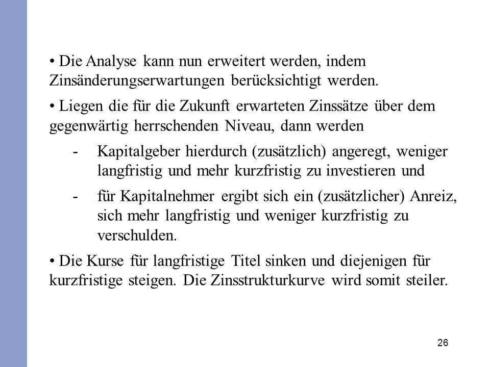 26 Die Analyse kann nun erweitert werden, indem Zinsänderungserwartungen berücksichtigt werden. Liegen die für die Zukunft erwarteten Zinssätze über d