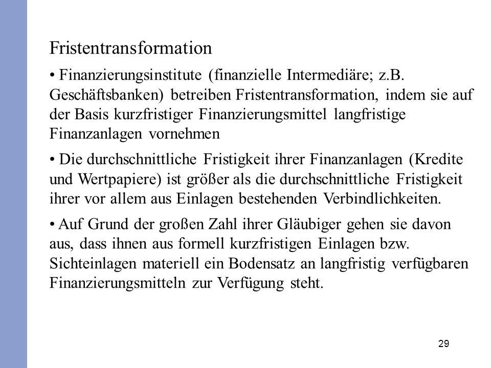 29 Fristentransformation Finanzierungsinstitute (finanzielle Intermediäre; z.B. Geschäftsbanken) betreiben Fristentransformation, indem sie auf der Ba
