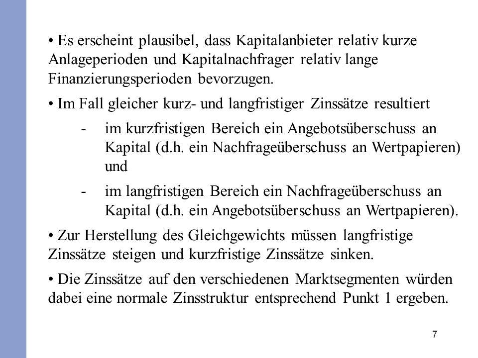 28 Wiederholung: Zinsstruktur- und Terminzinsstrukturkurve (Ende Jan.