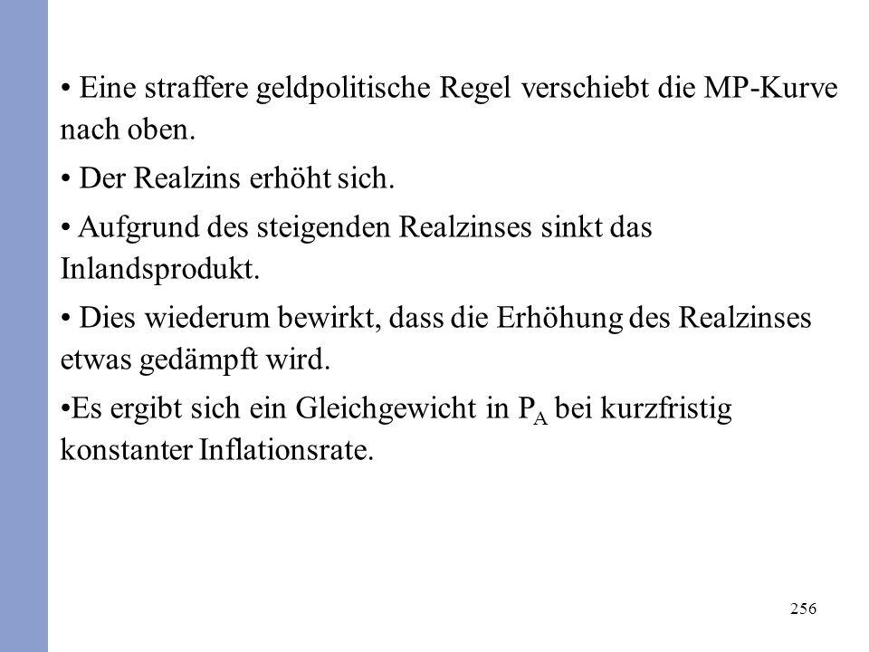 256 Eine straffere geldpolitische Regel verschiebt die MP-Kurve nach oben.