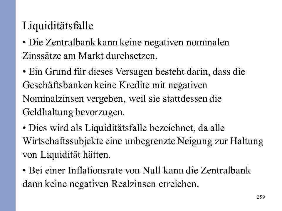 259 Liquiditätsfalle Die Zentralbank kann keine negativen nominalen Zinssätze am Markt durchsetzen.