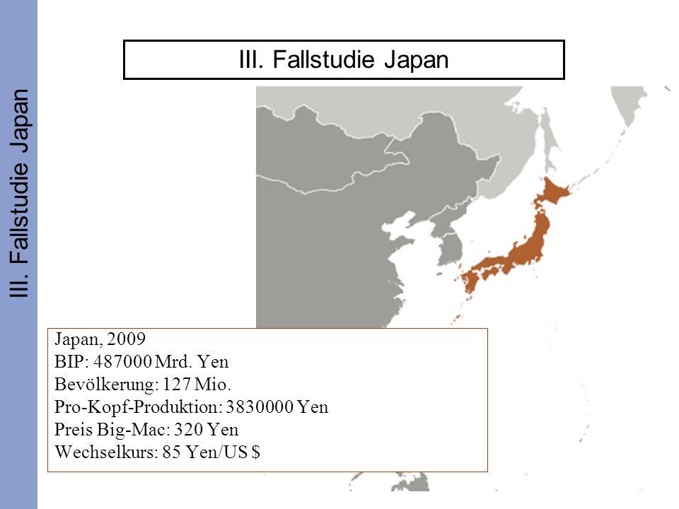 263 III. Fallstudie Japan Japan, 2009 BIP: 487000 Mrd.