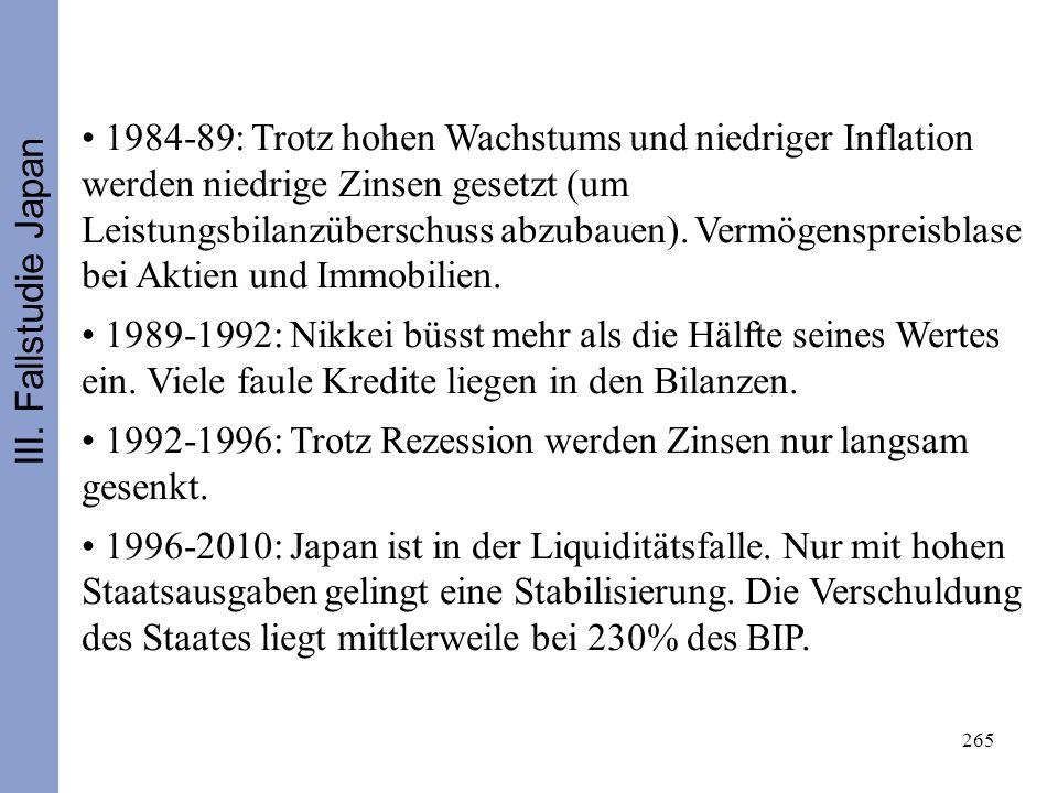 265 1984-89: Trotz hohen Wachstums und niedriger Inflation werden niedrige Zinsen gesetzt (um Leistungsbilanzüberschuss abzubauen).