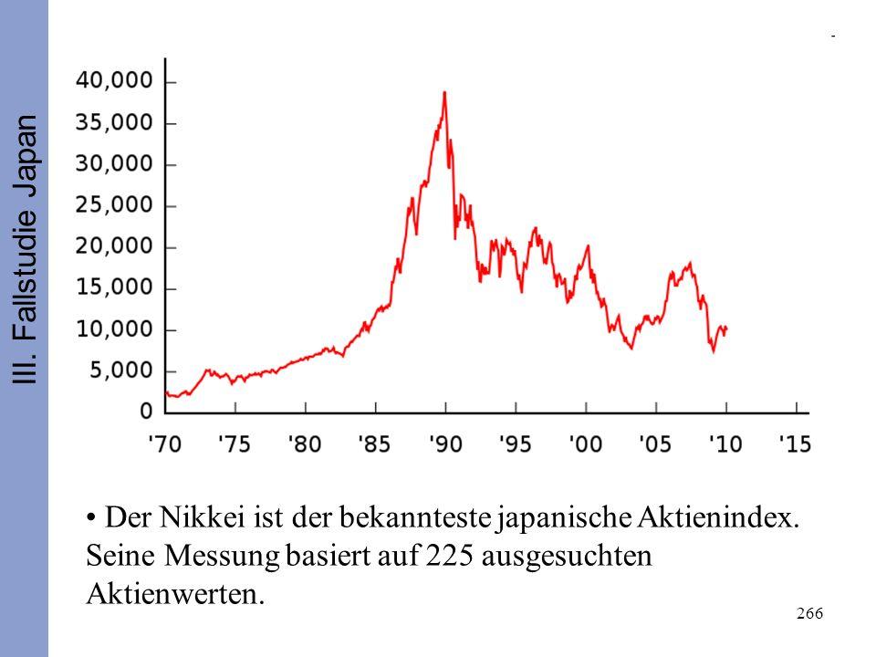 266 Der Nikkei ist der bekannteste japanische Aktienindex.