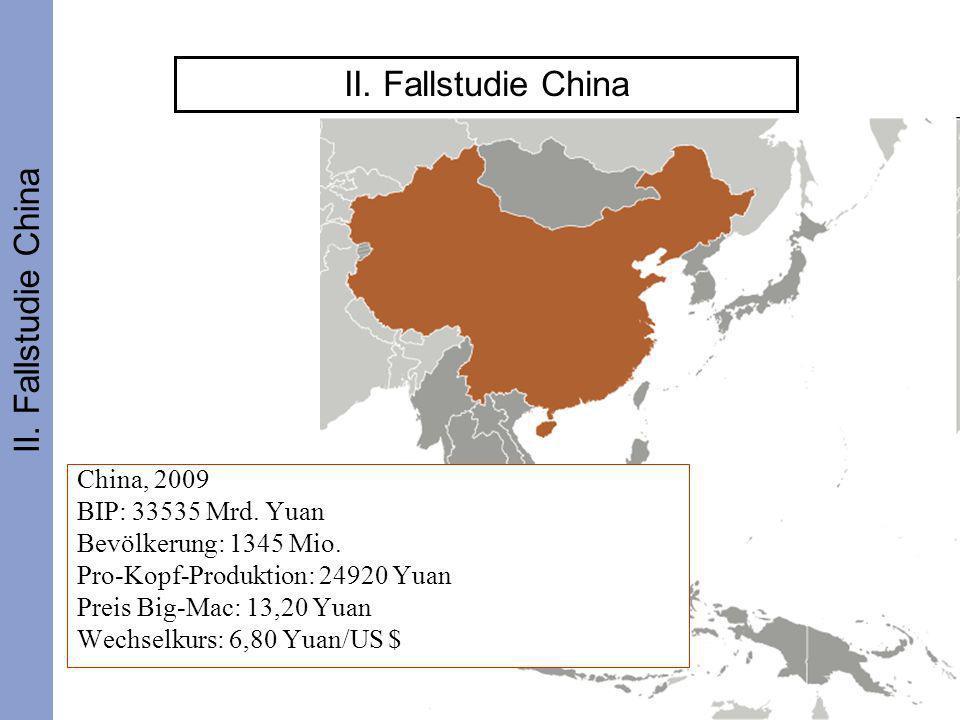 57 II. Fallstudie China China, 2009 BIP: 33535 Mrd. Yuan Bevölkerung: 1345 Mio. Pro-Kopf-Produktion: 24920 Yuan Preis Big-Mac: 13,20 Yuan Wechselkurs: