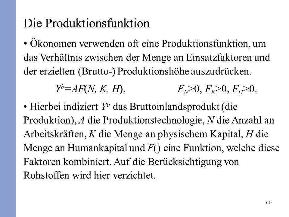 60 Die Produktionsfunktion Ökonomen verwenden oft eine Produktionsfunktion, um das Verhältnis zwischen der Menge an Einsatzfaktoren und der erzielten