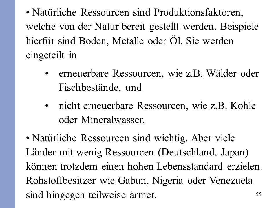55 Natürliche Ressourcen sind Produktionsfaktoren, welche von der Natur bereit gestellt werden. Beispiele hierfür sind Boden, Metalle oder Öl. Sie wer