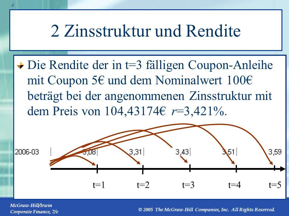 McGraw-Hill/Irwin Corporate Finance, 7/e © 2005 The McGraw-Hill Companies, Inc. All Rights Reserved. 3 2 Zinsstruktur und Rendite Die Rendite (r) (der