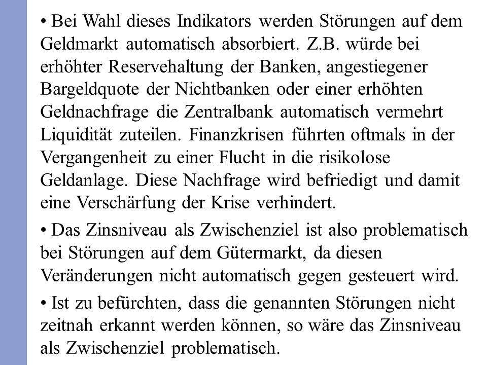 Bei Wahl dieses Indikators werden Störungen auf dem Geldmarkt automatisch absorbiert.