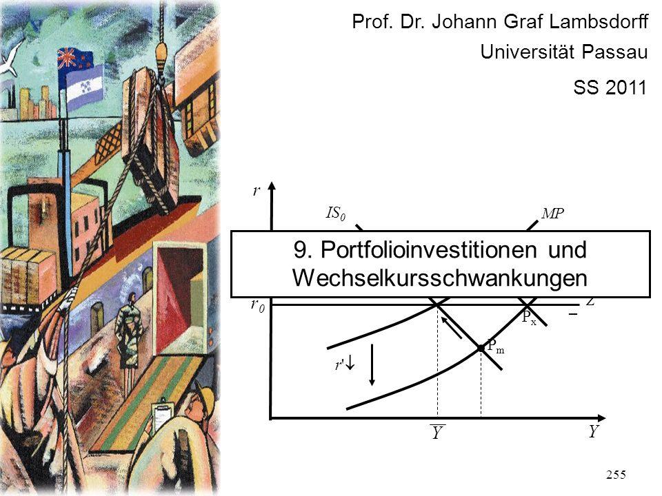 255 r Y r0r0 P0P0 IS 0 MP PmPm Z + – r' PxPx Y Prof. Dr. Johann Graf Lambsdorff Universität Passau SS 2011 9. Portfolioinvestitionen und Wechselkurssc