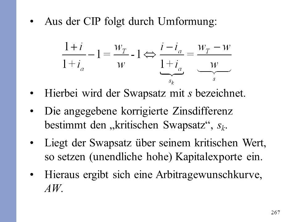 267 Aus der CIP folgt durch Umformung: Hierbei wird der Swapsatz mit s bezeichnet. Die angegebene korrigierte Zinsdifferenz bestimmt den kritischen Sw