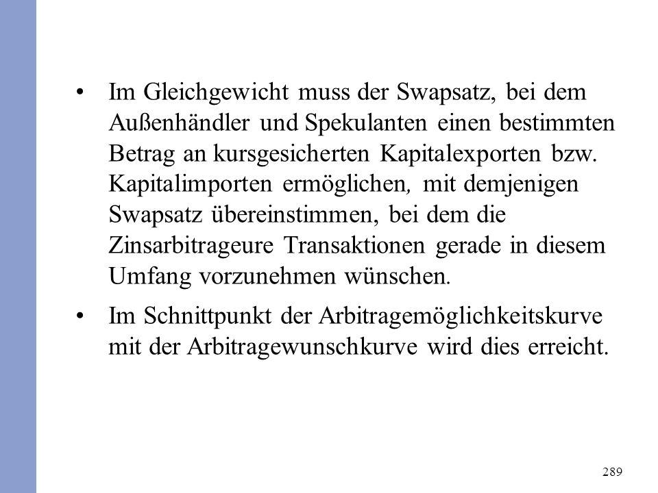 289 Im Gleichgewicht muss der Swapsatz, bei dem Außenhändler und Spekulanten einen bestimmten Betrag an kursgesicherten Kapitalexporten bzw. Kapitalim